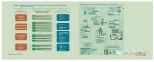 2020抗疫见闻录(八)新冠加快了医疗数字化转型
